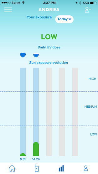 My UV Patch Andrea Bar Graph
